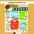 A food safety infographic.