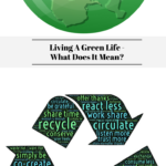 The top photo is a green globe with the words Go Green on it. The bottom photo is a recycle symbol with words in it on how to live a greener life.
