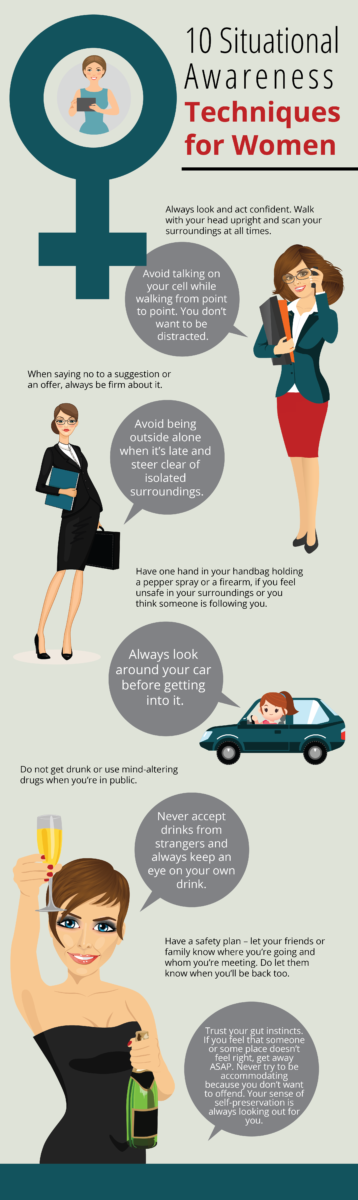 An infographic talking about situational awareness for women.